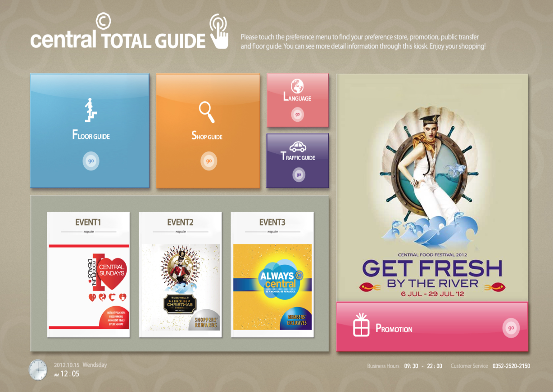 Mall Directory dengan fitur NFC
