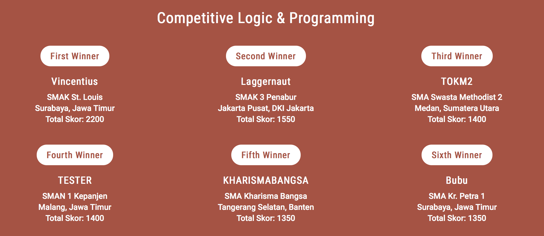 Pemenang Competitive Logic & Programming NPLC 2016
