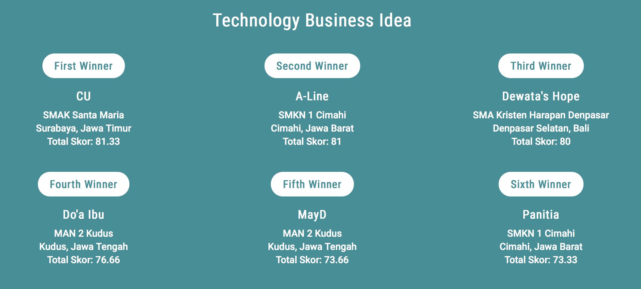 Pemenang Technology Business Idea NPLC 2016
