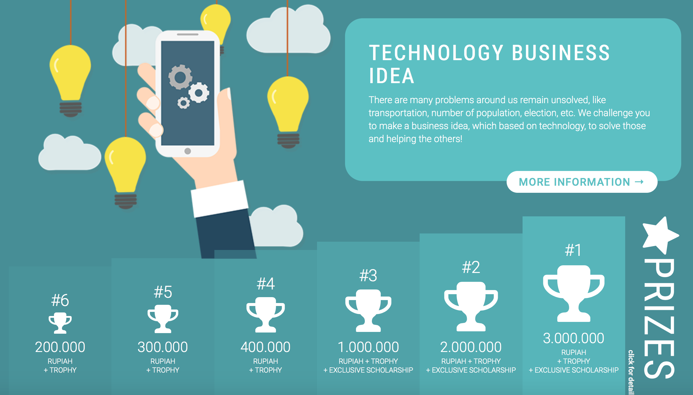 Technology Business Idea NPLC 2016