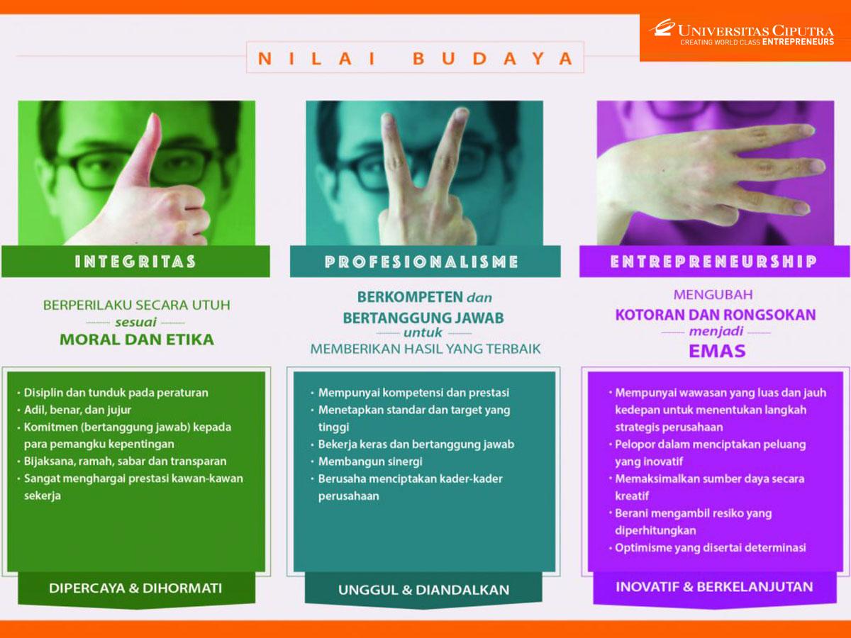Budaya IPE Universitas Ciputra